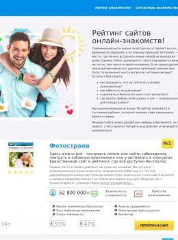 ratedate-info