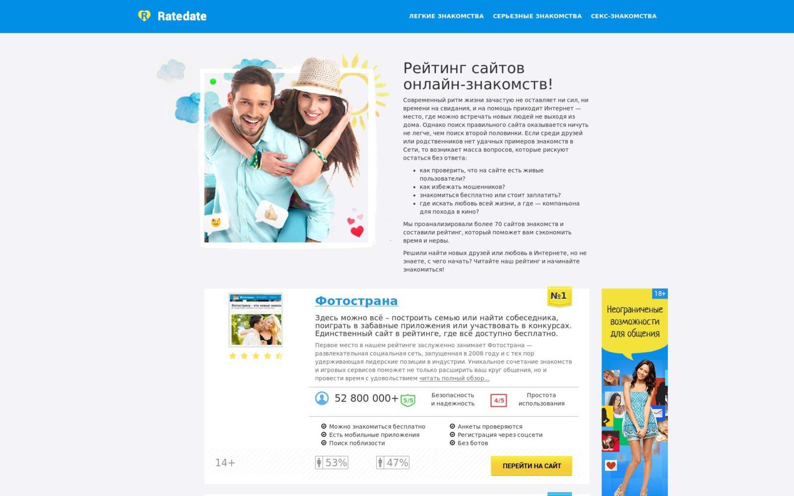 сайт знакомств обзор рейтинг
